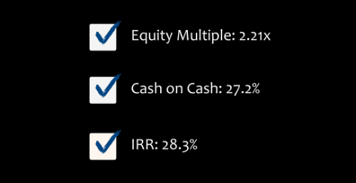 Projected Investor Returns